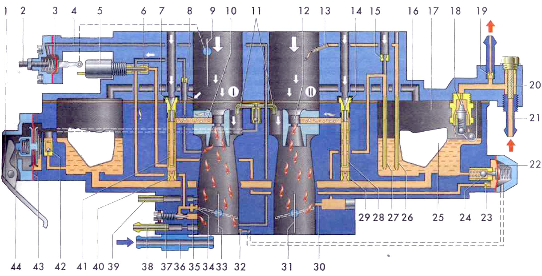 Схема карбюратор solex