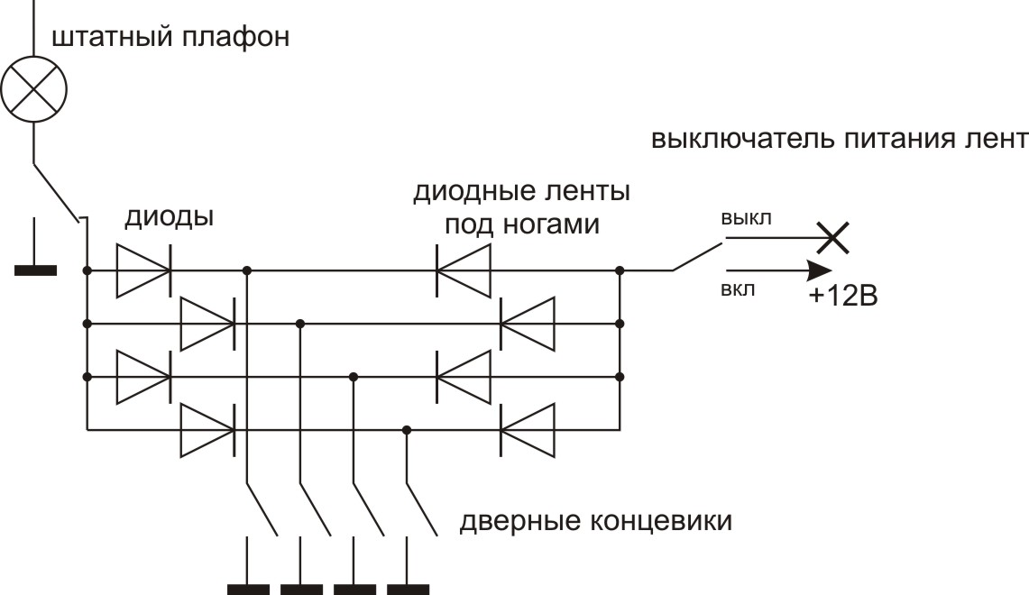 подключения подсветки ног: