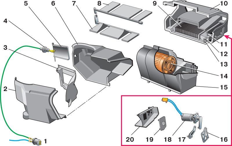 7 – заслонка канала отопителя