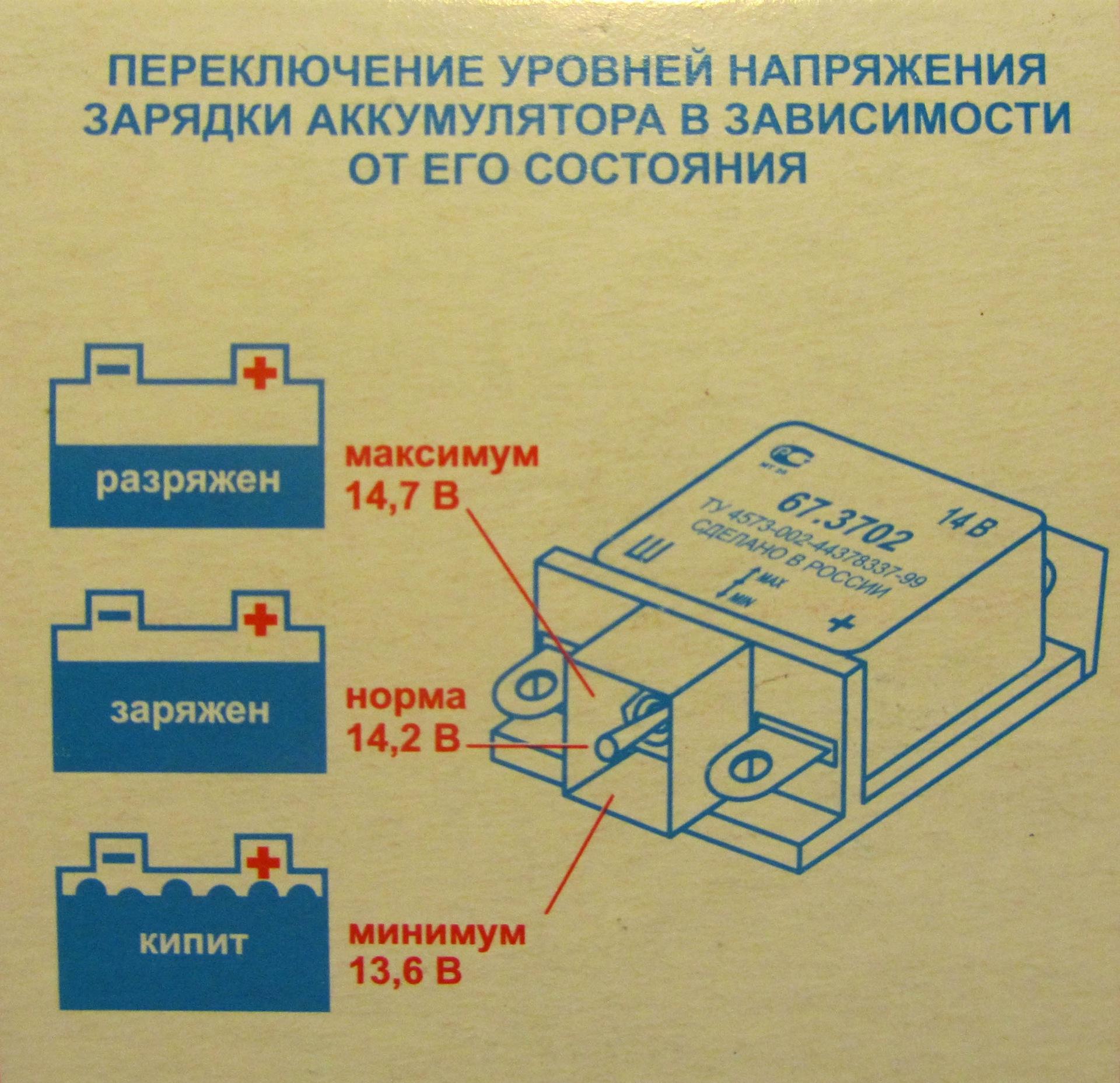 схема подключения дхо на ваз 21093