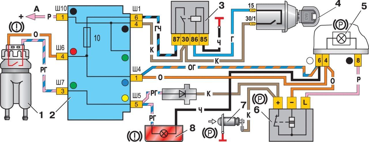 тормозной системы ВАЗ-2107