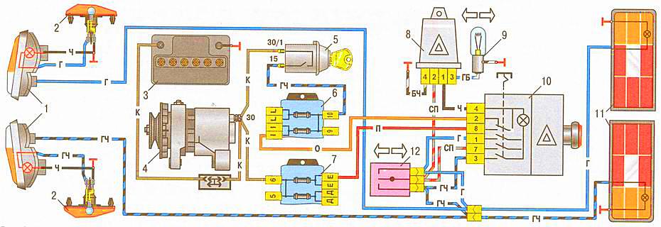 Схема поворотов и аварийной