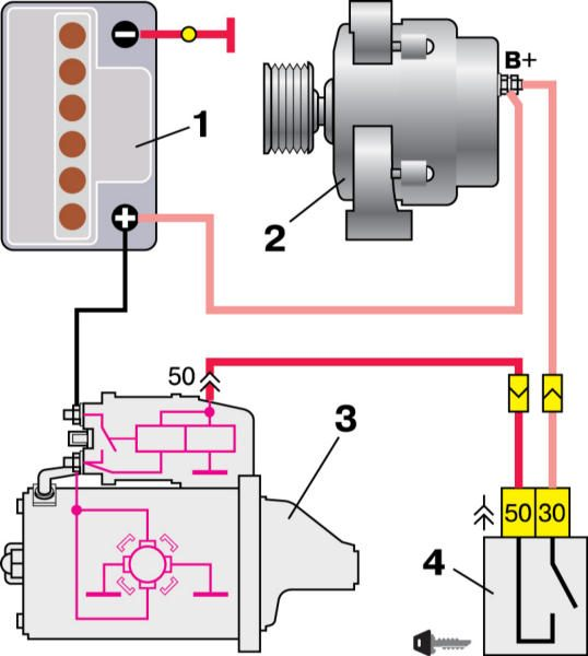 Схема подключения стартера на