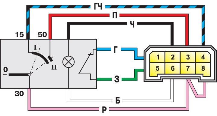 Схема замка зажигания ВАЗ-2110