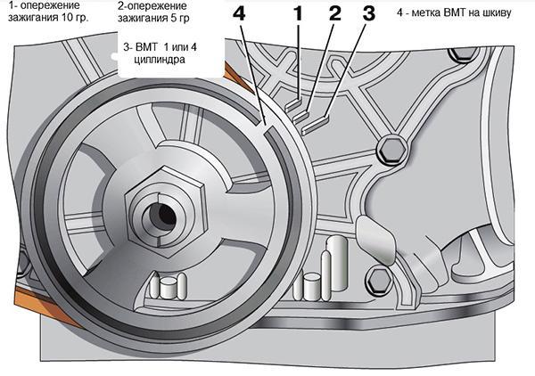 регулировка зажигания стробоскоп схема
