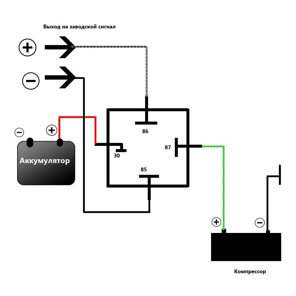 Схема подключения электровентилятор радиатора.