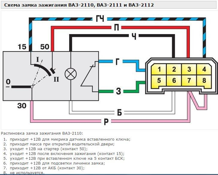 Подключение автозапуска схема на ваз 2107 инжектор