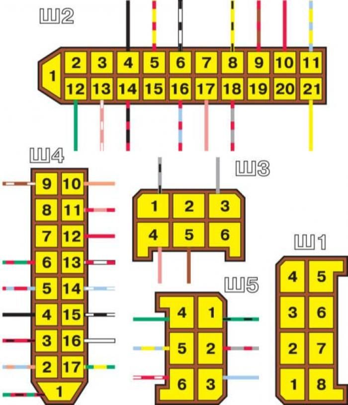 Схема блока предохранителей ваз 2114 инжектор 8 клапанов