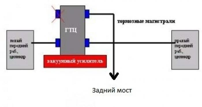 от ВАЗ-2108 — 4 штуцера.