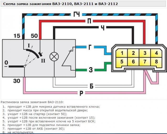 ваз-2112 замок зажигания схема