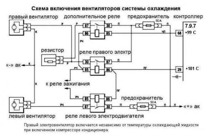 Схема включения системы охлаждения 752