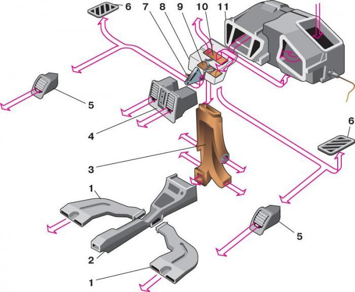 Схема воздуховодов ваз 2110
