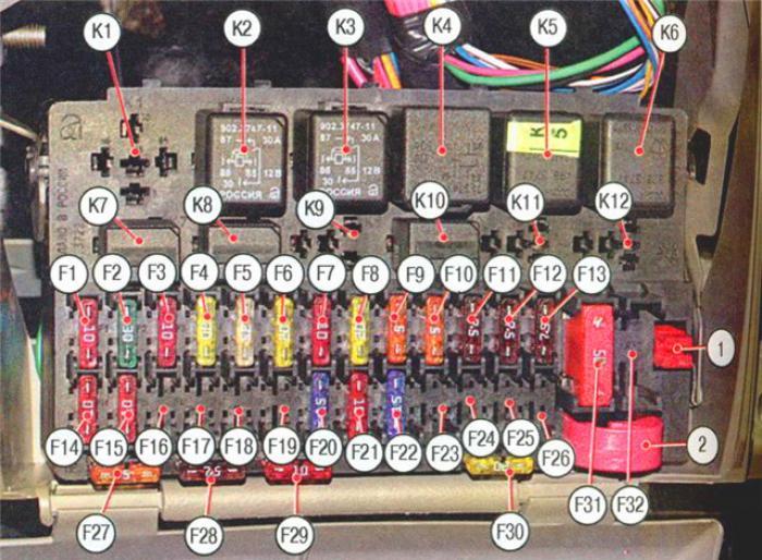 Предохранители ваз калина инжектор 8