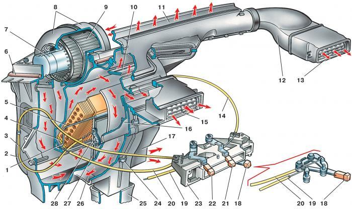 otopitel 2109 - Управление заслонками отопителя ваз 2109